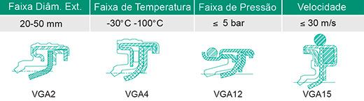 Retentores Automotivos Tipo VGA - Compressor de ar